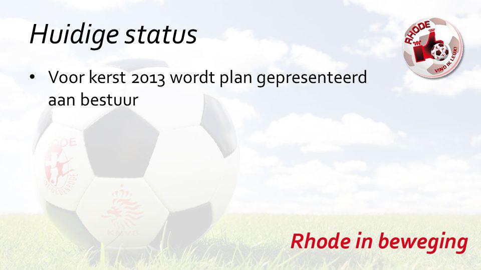 Huidige status Voor kerst 2013 wordt plan gepresenteerd aan bestuur