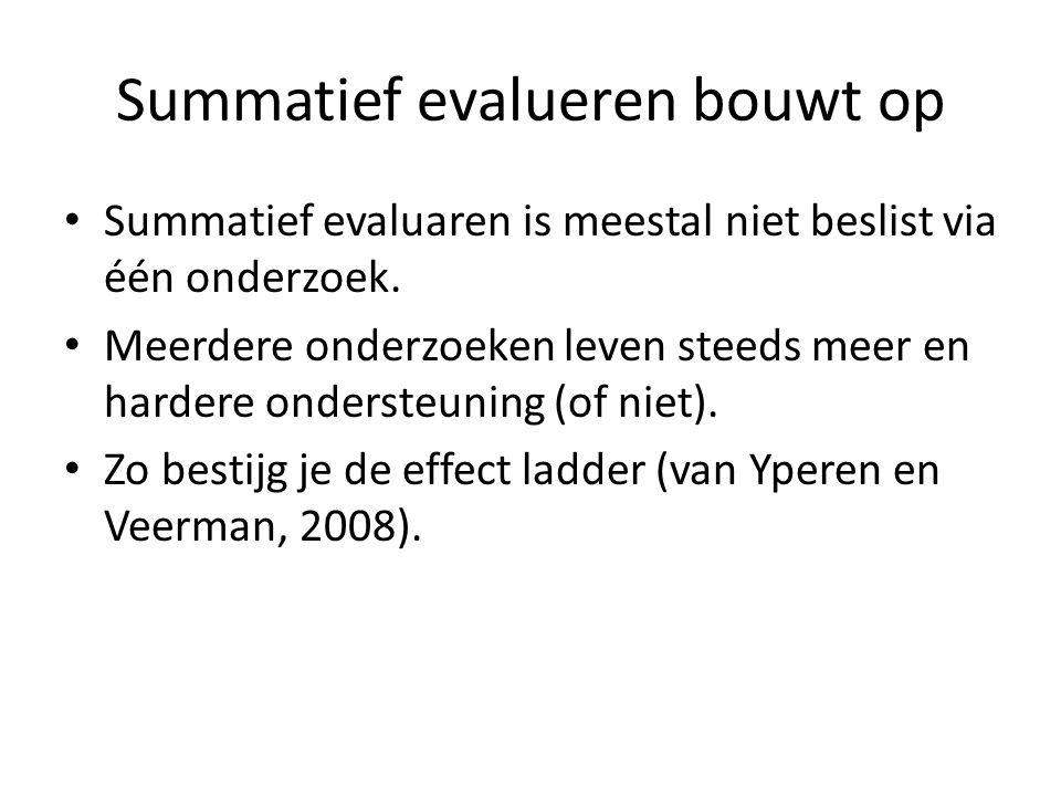 Summatief evalueren bouwt op Summatief evaluaren is meestal niet beslist via één onderzoek. Meerdere onderzoeken leven steeds meer en hardere onderste