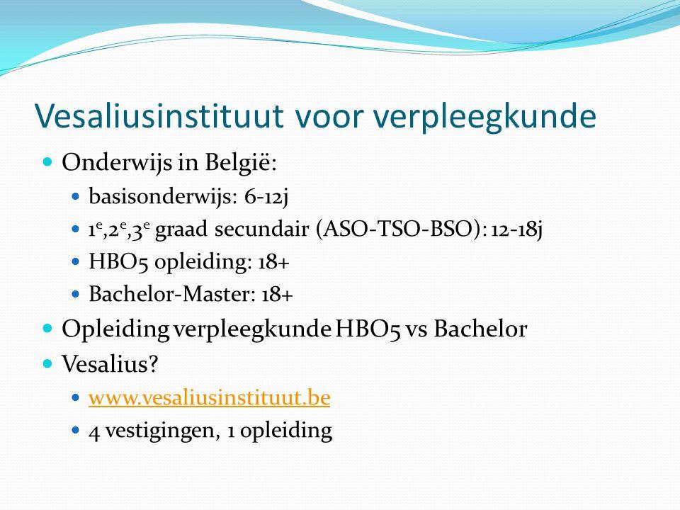 Vesaliusinstituut voor verpleegkunde Onderwijs in België: basisonderwijs: 6-12j 1 e,2 e,3 e graad secundair (ASO-TSO-BSO): 12-18j HBO5 opleiding: 18+