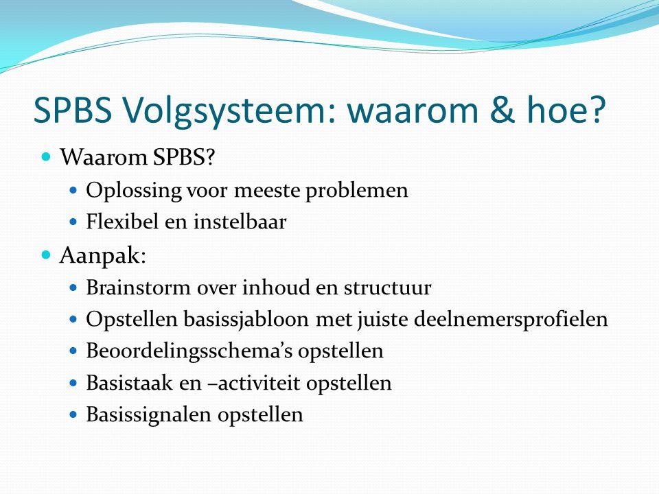 SPBS Volgsysteem: waarom & hoe? Waarom SPBS? Oplossing voor meeste problemen Flexibel en instelbaar Aanpak: Brainstorm over inhoud en structuur Opstel