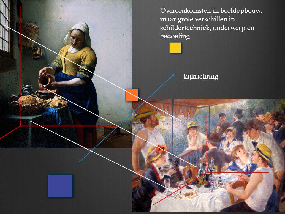 kijkrichting Overeenkomsten in beeldopbouw, maar grote verschillen in schildertechniek, onderwerp en bedoeling