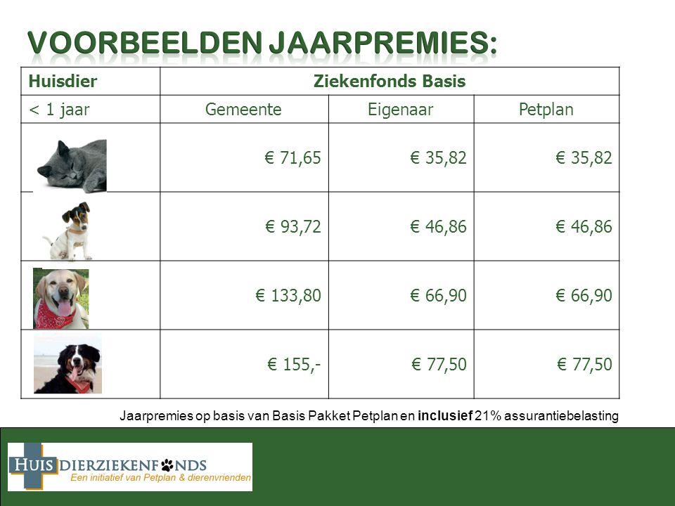 HuisdierZiekenfonds Basis < 1 jaarGemeenteEigenaarPetplan € 71,65€ 35,82 € 93,72€ 46,86 € 133,80€ 66,90 € 155,-€ 77,50 Jaarpremies op basis van Basis Pakket Petplan en inclusief 21% assurantiebelasting
