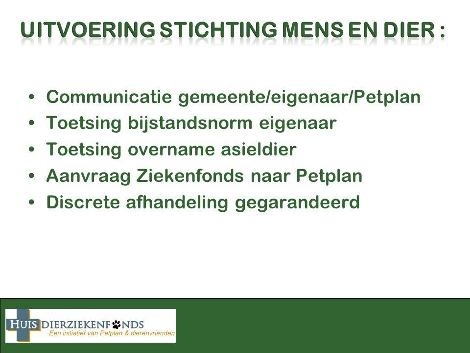 Communicatie gemeente/eigenaar/Petplan Toetsing bijstandsnorm eigenaar Toetsing overname asieldier Aanvraag Ziekenfonds naar Petplan Discrete afhandel