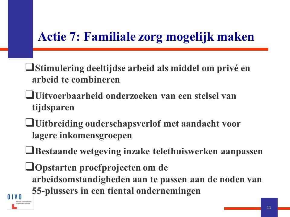 Actie 7: Familiale zorg mogelijk maken  Stimulering deeltijdse arbeid als middel om privé en arbeid te combineren  Uitvoerbaarheid onderzoeken van een stelsel van tijdsparen  Uitbreiding ouderschapsverlof met aandacht voor lagere inkomensgroepen  Bestaande wetgeving inzake telethuiswerken aanpassen  Opstarten proefprojecten om de arbeidsomstandigheden aan te passen aan de noden van 55-plussers in een tiental ondernemingen 11