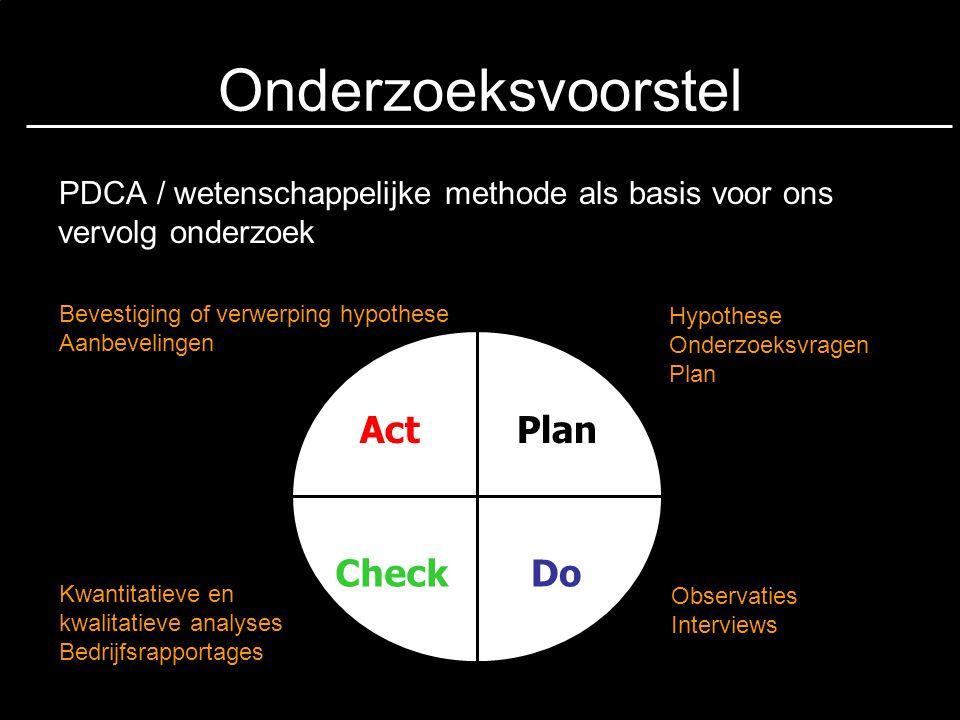 Onderzoeksvoorstel Plan Do Act Check Hypothese Onderzoeksvragen Plan Observaties Interviews Kwantitatieve en kwalitatieve analyses Bedrijfsrapportages