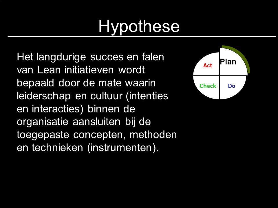 Hypothese Het langdurige succes en falen van Lean initiatieven wordt bepaald door de mate waarin leiderschap en cultuur (intenties en interacties) bin