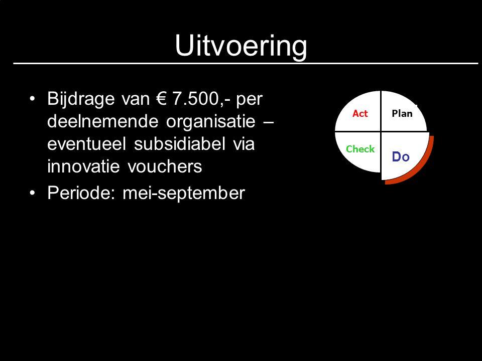 Uitvoering Bijdrage van € 7.500,- per deelnemende organisatie – eventueel subsidiabel via innovatie vouchers Periode: mei-september Plan Do Act Check