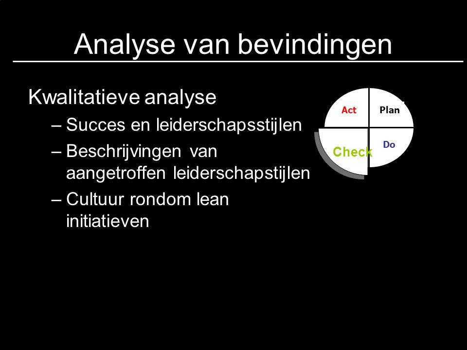 Analyse van bevindingen Kwalitatieve analyse –Succes en leiderschapsstijlen –Beschrijvingen van aangetroffen leiderschapstijlen –Cultuur rondom lean i