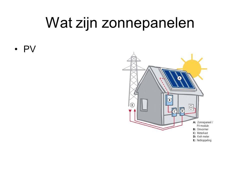 Wat zijn zonnepanelen PV