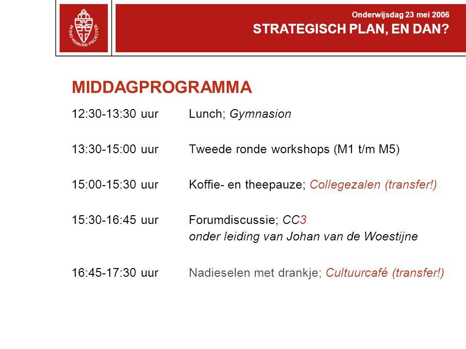 MIDDAGPROGRAMMA 12:30-13:30 uur 13:30-15:00 uur 15:00-15:30 uur 15:30-16:45 uur 16:45-17:30 uur Lunch; Gymnasion Tweede ronde workshops (M1 t/m M5) Ko