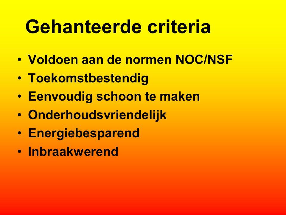 Gehanteerde criteria Voldoen aan de normen NOC/NSF Toekomstbestendig Eenvoudig schoon te maken Onderhoudsvriendelijk Energiebesparend Inbraakwerend