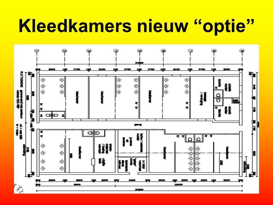 Optie: Nieuw bouwen met ASC Kostenbesparend Uniformiteit, 1 gebouw Alles nieuw, toekomstbestendig Geen beperking door bestaande bebouwing
