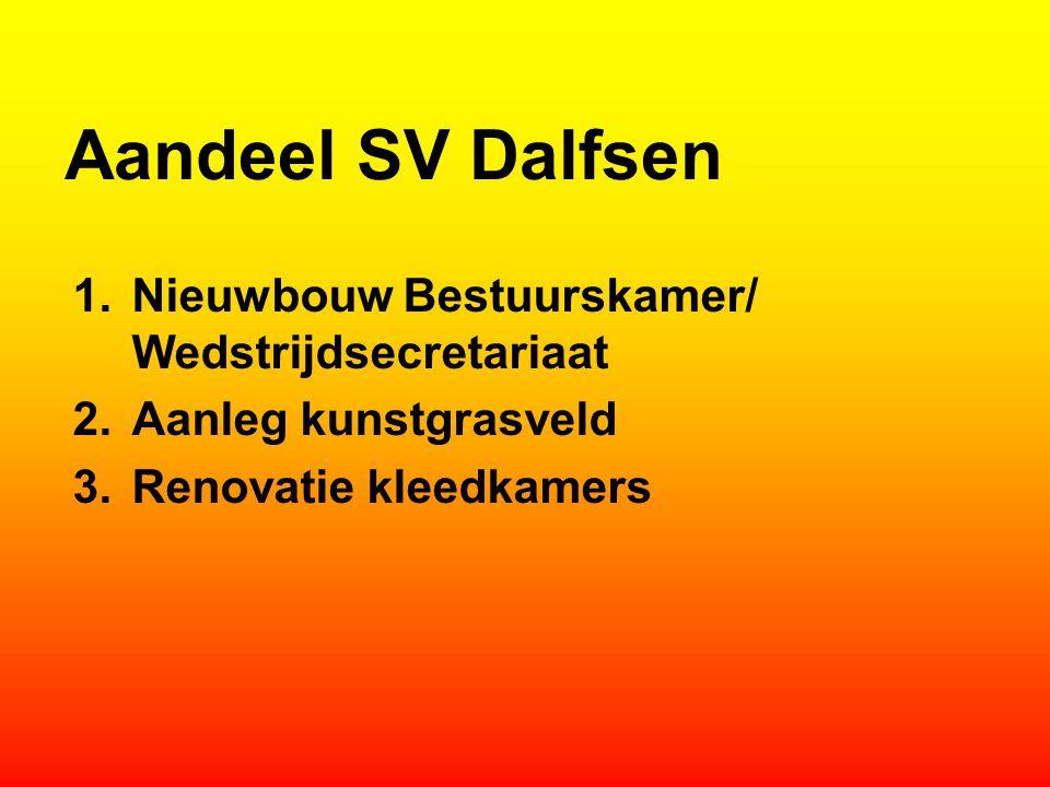 Aandeel SV Dalfsen 1.Nieuwbouw Bestuurskamer/ Wedstrijdsecretariaat 2.Aanleg kunstgrasveld 3.Renovatie kleedkamers