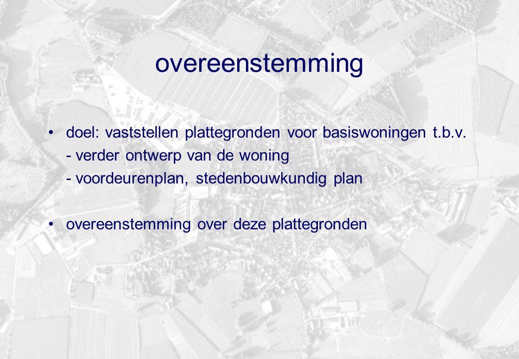 overeenstemming doel: vaststellen plattegronden voor basiswoningen t.b.v. - verder ontwerp van de woning - voordeurenplan, stedenbouwkundig plan overe