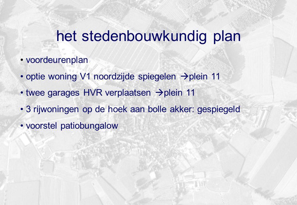 voordeurenplan optie woning V1 noordzijde spiegelen  plein 11 twee garages HVR verplaatsen  plein 11 3 rijwoningen op de hoek aan bolle akker: gespi