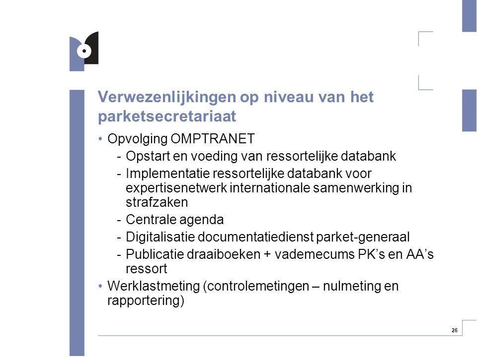 26 Verwezenlijkingen op niveau van het parketsecretariaat Opvolging OMPTRANET -Opstart en voeding van ressortelijke databank -Implementatie ressorteli