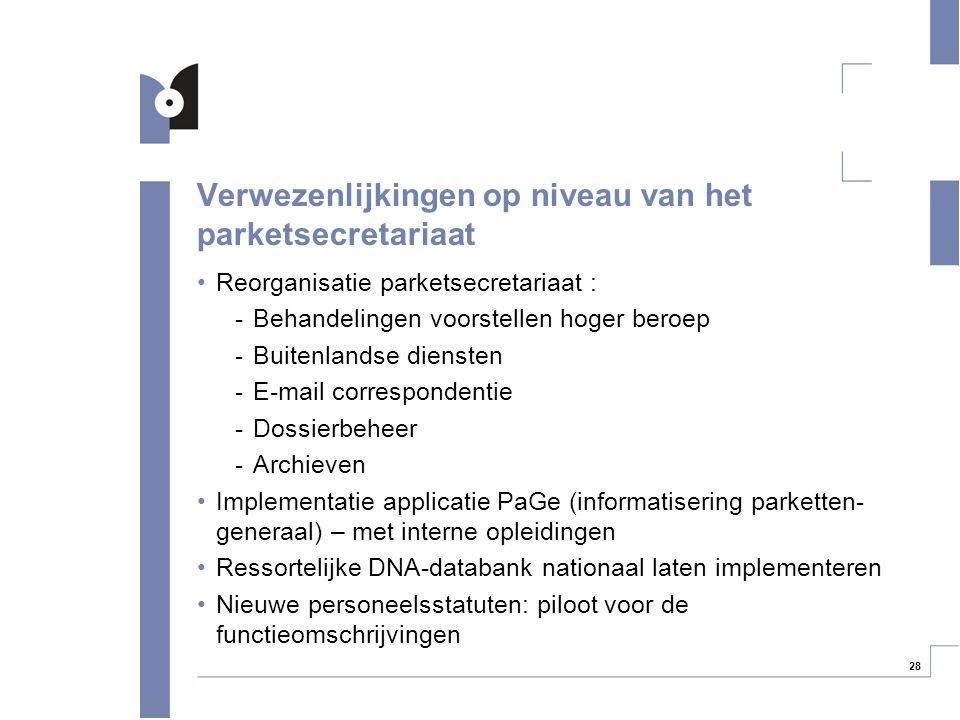 28 Verwezenlijkingen op niveau van het parketsecretariaat Reorganisatie parketsecretariaat : -Behandelingen voorstellen hoger beroep -Buitenlandse die