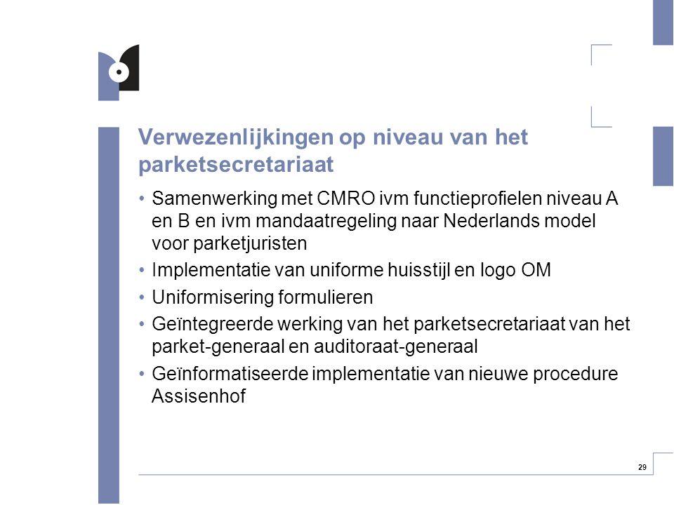 29 Verwezenlijkingen op niveau van het parketsecretariaat Samenwerking met CMRO ivm functieprofielen niveau A en B en ivm mandaatregeling naar Nederla