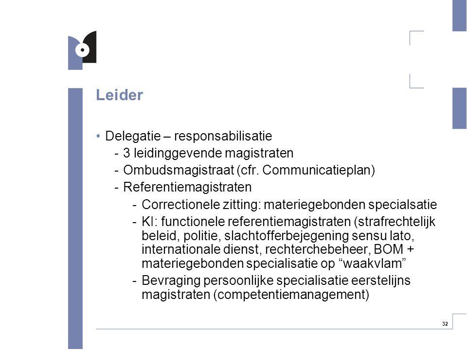 32 Leider Delegatie – responsabilisatie -3 leidinggevende magistraten -Ombudsmagistraat (cfr. Communicatieplan) -Referentiemagistraten -Correctionele