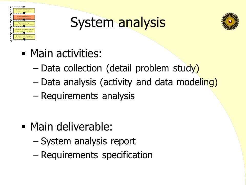 System analysis  Main activities: –Data collection (detail problem study) –Data analysis (activity and data modeling) –Requirements analysis  Main deliverable: –System analysis report –Requirements specification