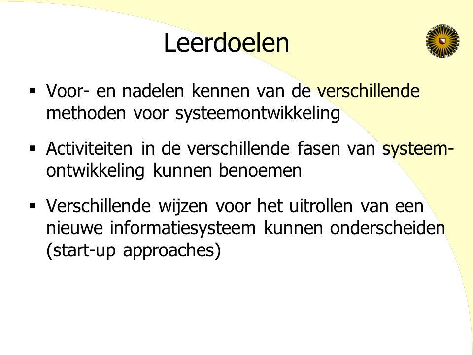 Aanpakken 1.Systems Development Life Cycle 2.Prototyping 3.End-user development 4.Outsourcing