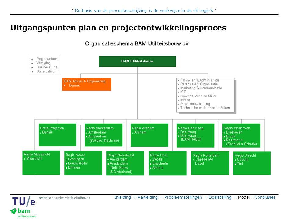 * De basis van de procesbeschrijving is de werkwijze in de elf regio's * Uitgangspunten plan en projectontwikkelingsproces Inleiding – Aanleiding – Probleemstellingen – Doelstelling – Model - Conclusies