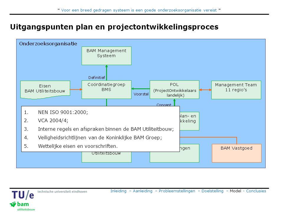 * Voor een breed gedragen systeem is een goede onderzoeksorganisatie vereist * Uitgangspunten plan en projectontwikkelingsproces Inleiding – Aanleiding – Probleemstellingen – Doelstelling – Model - Conclusies 1.NEN ISO 9001:2000; 2.VCA 2004/4; 3.Interne regels en afspraken binnen de BAM Utiliteitbouw; 4.Veiligheidsrichtlijnen van de Koninklijke BAM Groep; 5.Wettelijke eisen en voorschriften.