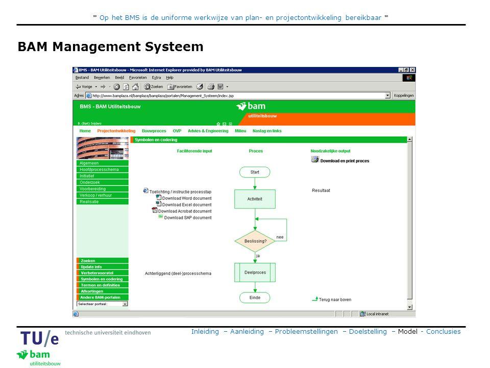 * Op het BMS is de uniforme werkwijze van plan- en projectontwikkeling bereikbaar * BAM Management Systeem Inleiding – Aanleiding – Probleemstellingen – Doelstelling – Model - Conclusies