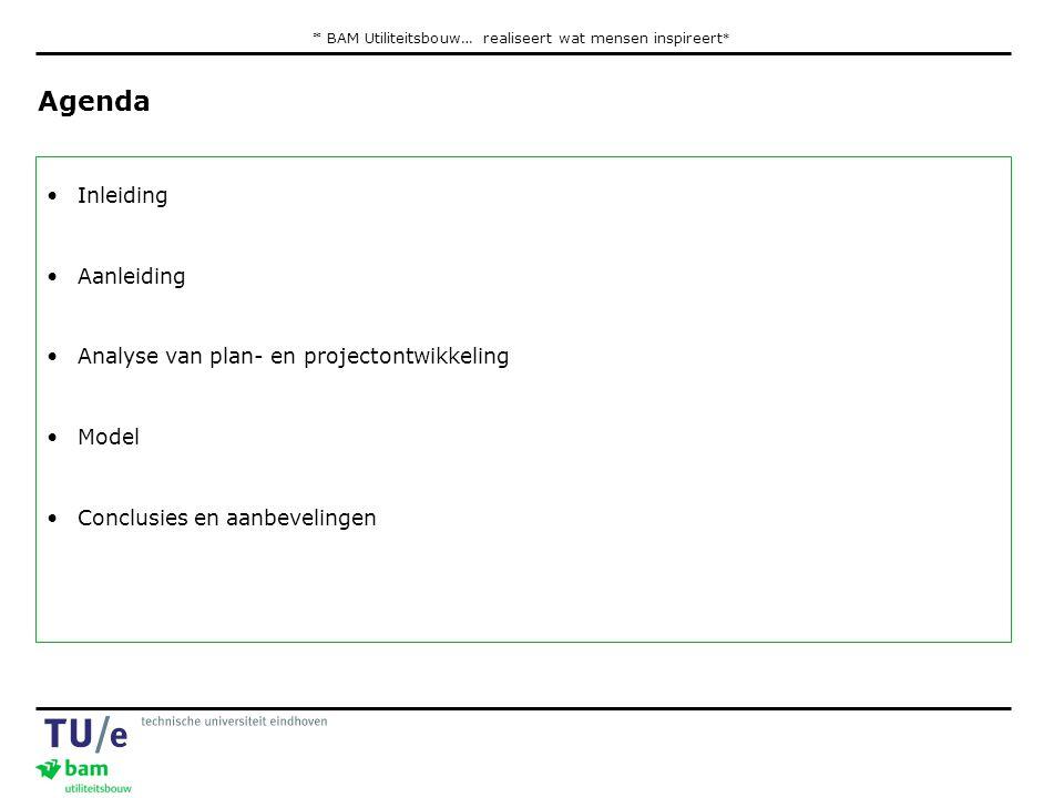 * BAM Utiliteitsbouw… realiseert wat mensen inspireert * Agenda Inleiding Aanleiding Analyse van plan- en projectontwikkeling Model Conclusies en aanbevelingen