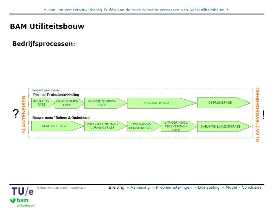 Bedrijfsprocessen : * Plan- en projectontwikkeling is één van de twee primaire processen van BAM Utiliteitsbouw * BAM Utiliteitsbouw Inleiding – Aanleiding – Probleemstellingen – Doelstelling – Model - Conclusies