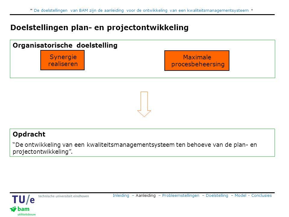 Organisatorische doelstelling * De doelstellingen van BAM zijn de aanleiding voor de ontwikkeling van een kwaliteitsmanagementsysteem * Doelstellingen plan- en projectontwikkeling Maximale procesbeheersing Opdracht De ontwikkeling van een kwaliteitsmanagementsysteem ten behoeve van de plan- en projectontwikkeling .