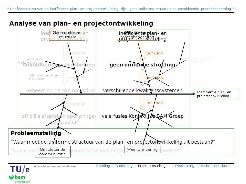 * De uniforme structuur is vastgesteld, de procesbeheersing gebeurd aan de hand van 5 beheersaspecten *`` Probleemstellingen Waar moet de uniforme structuur van de plan- en projectontwikkeling uit bestaan? Hoe moet het plan- en projectontwikkelingsproces worden beheerst? Probleemstellingen Waar moet de uniforme structuur van de plan- en projectontwikkeling uit bestaan? Hoe moet het plan- en projectontwikkelingsproces worden beheerst? Beheersaspecten Geld Organisatie Tijd Informatie Kwaliteit