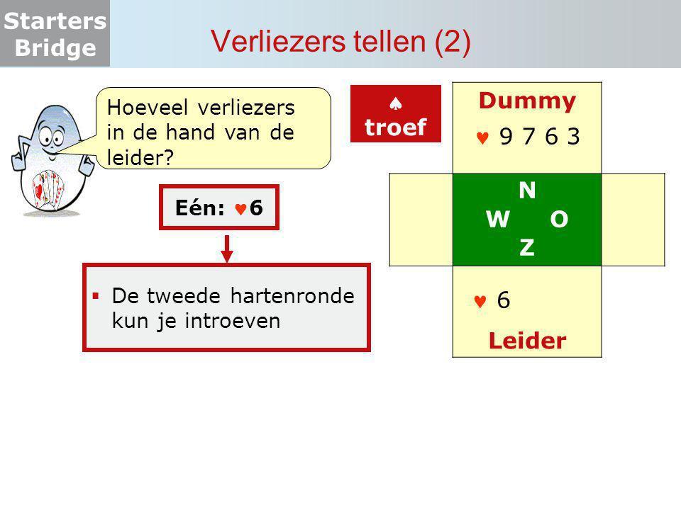 Starters Bridge Verliezers tellen (2) Dummy N W O Z Leider 9 7 6 3 Hoeveel verliezers in de hand van de leider? 6 Eén: 6  troef  De tweede hartenron