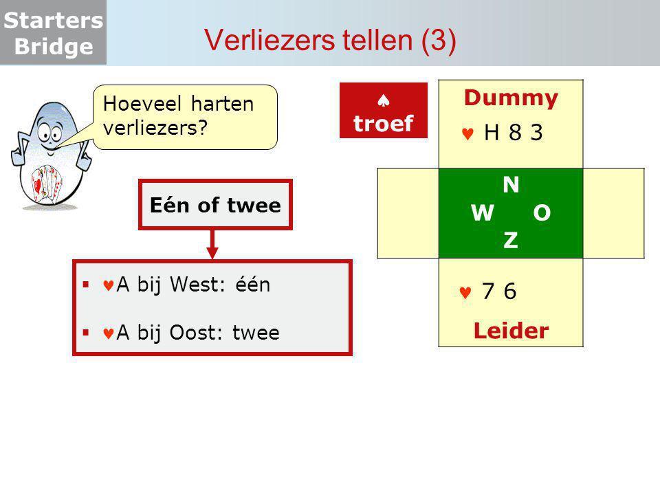 Starters Bridge Verliezers tellen (3) Dummy N W O Z Leider H 8 3 Hoeveel harten verliezers? 7 6 Eén of twee  troef A bij West: één A bij Oost: twee