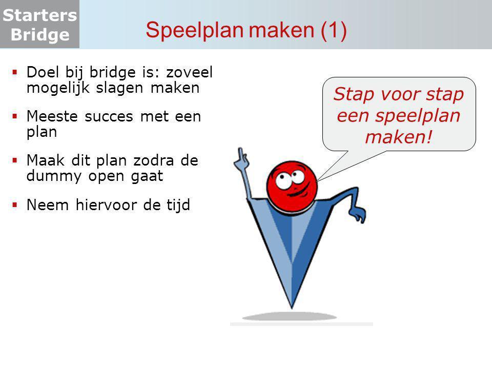 Starters Bridge  Doel bij bridge is: zoveel mogelijk slagen maken  Meeste succes met een plan  Maak dit plan zodra de dummy open gaat  Neem hiervo