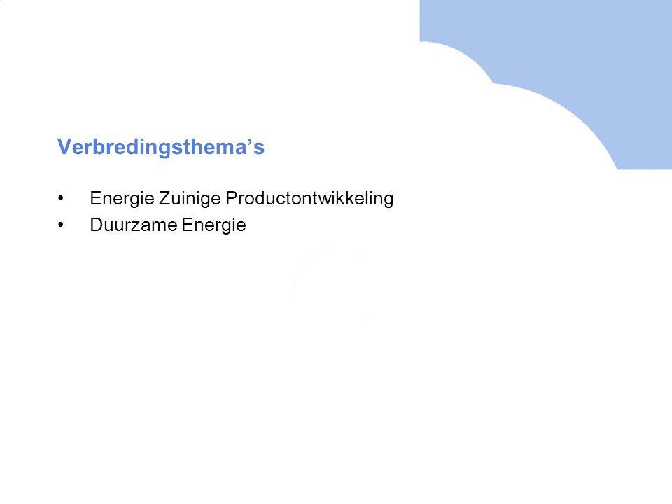 Verbredingsthema's Energie Zuinige Productontwikkeling Duurzame Energie
