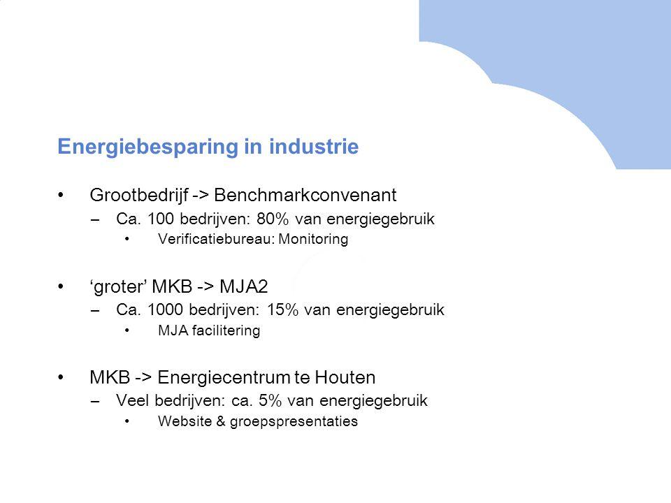 Energiebesparing in industrie Grootbedrijf -> Benchmarkconvenant –Ca. 100 bedrijven: 80% van energiegebruik Verificatiebureau: Monitoring 'groter' MKB