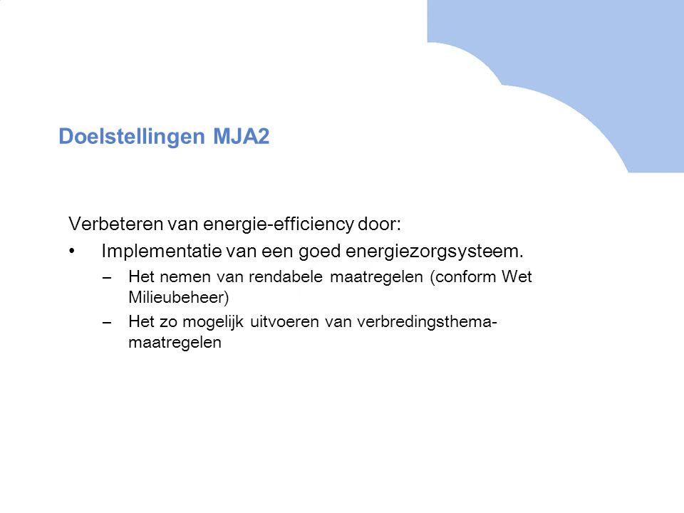 Doelstellingen MJA2 Verbeteren van energie-efficiency door: Implementatie van een goed energiezorgsysteem. –Het nemen van rendabele maatregelen (confo