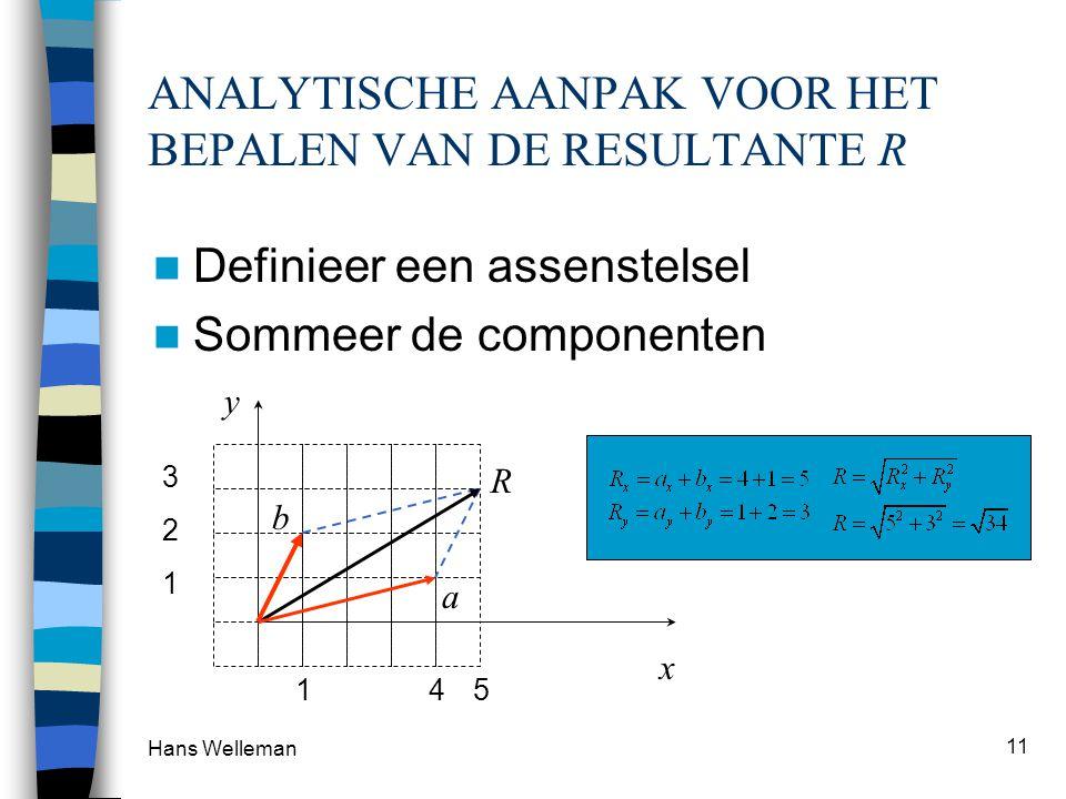 Hans Welleman 11 ANALYTISCHE AANPAK VOOR HET BEPALEN VAN DE RESULTANTE R Definieer een assenstelsel Sommeer de componenten x y 5 3 R 4 1 a 1 2 b