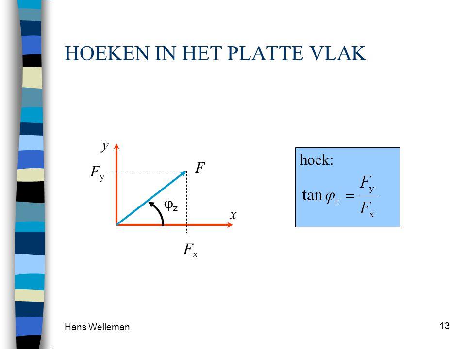 Hans Welleman 13 HOEKEN IN HET PLATTE VLAK zz FxFx x y FyFy F hoek: