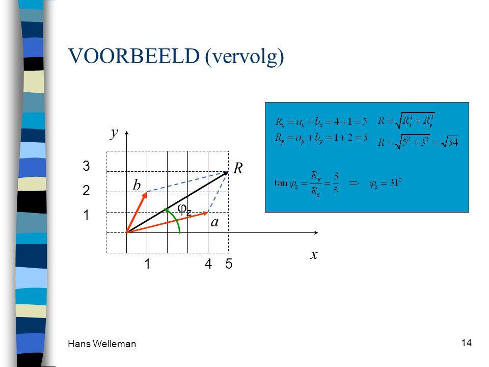 Hans Welleman 14 VOORBEELD (vervolg) x y 5 3 R 4 1 a 1 2 b zz