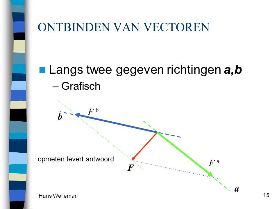 Hans Welleman 15 Langs twee gegeven richtingen a,b –Grafisch F a b F a F b opmeten levert antwoord ONTBINDEN VAN VECTOREN