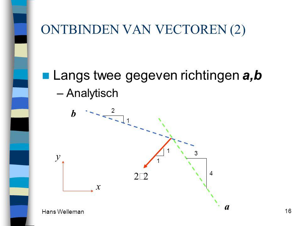 Hans Welleman 16 Langs twee gegeven richtingen a,b –Analytisch 2222 a b 1 2 3 4 1 1 x y ONTBINDEN VAN VECTOREN (2)