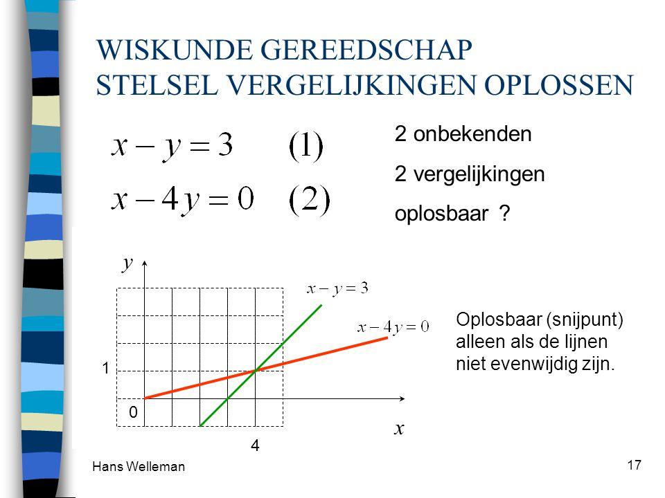 Hans Welleman 17 2 onbekenden 2 vergelijkingen oplosbaar ? x y 4 1 0 Oplosbaar (snijpunt) alleen als de lijnen niet evenwijdig zijn. WISKUNDE GEREEDSC