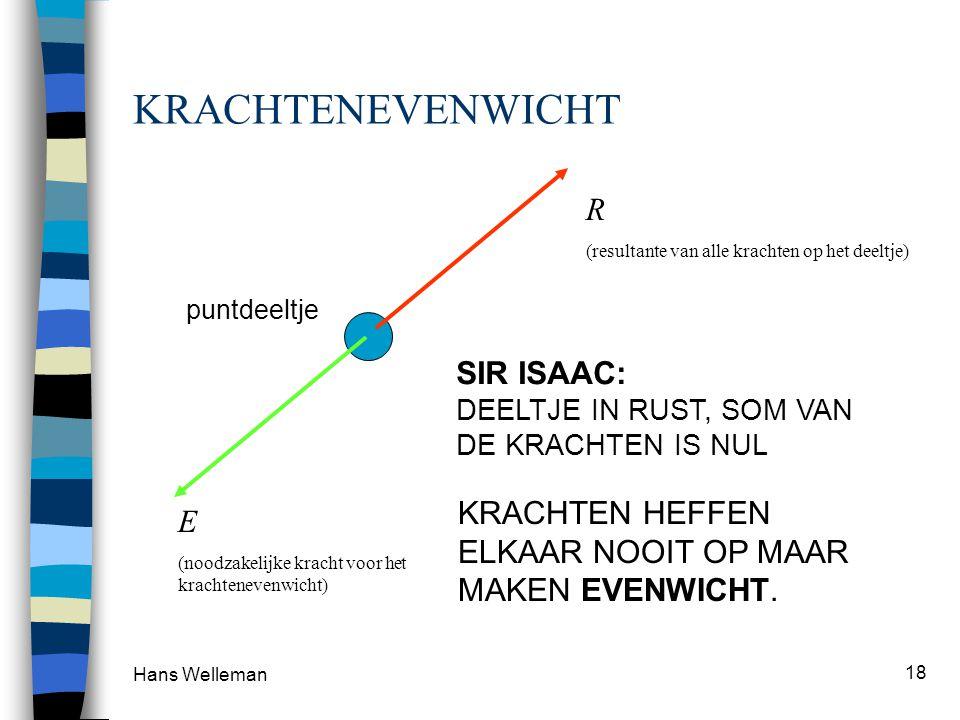 Hans Welleman 18 KRACHTENEVENWICHT R (resultante van alle krachten op het deeltje) E (noodzakelijke kracht voor het krachtenevenwicht) puntdeeltje SIR