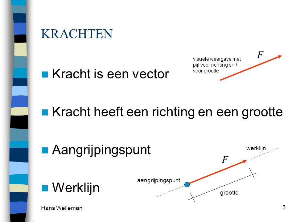 Hans Welleman 3 KRACHTEN Kracht is een vector Kracht heeft een richting en een grootte Aangrijpingspunt Werklijn F visuele weergave met pijl voor rich