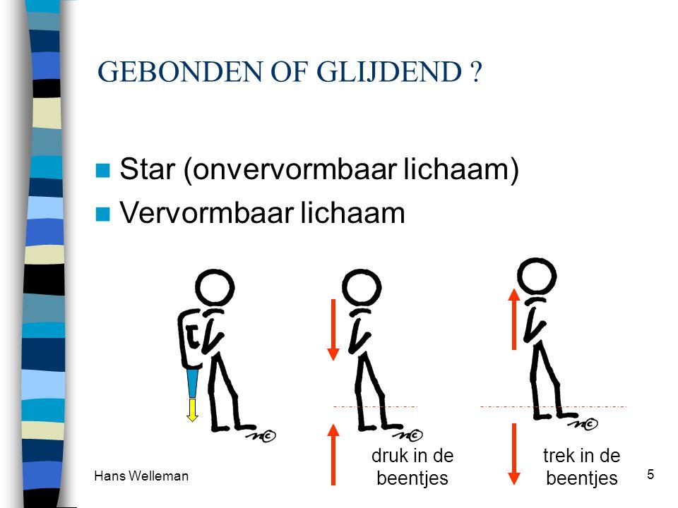Hans Welleman 5 Star (onvervormbaar lichaam) Vervormbaar lichaam druk in de beentjes trek in de beentjes GEBONDEN OF GLIJDEND ?