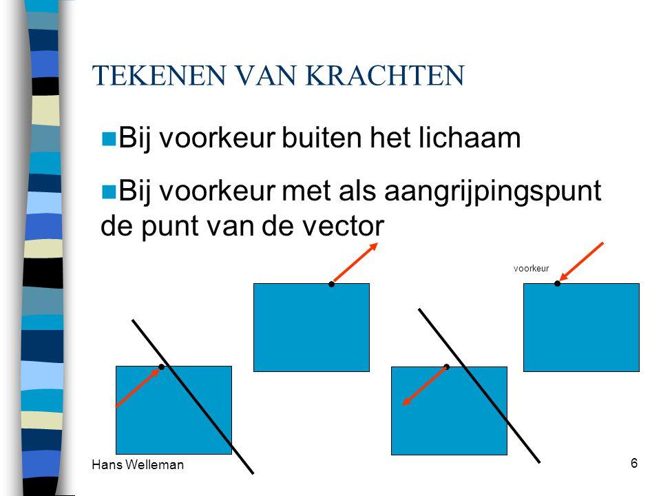 Hans Welleman 6 TEKENEN VAN KRACHTEN Bij voorkeur buiten het lichaam Bij voorkeur met als aangrijpingspunt de punt van de vector voorkeur