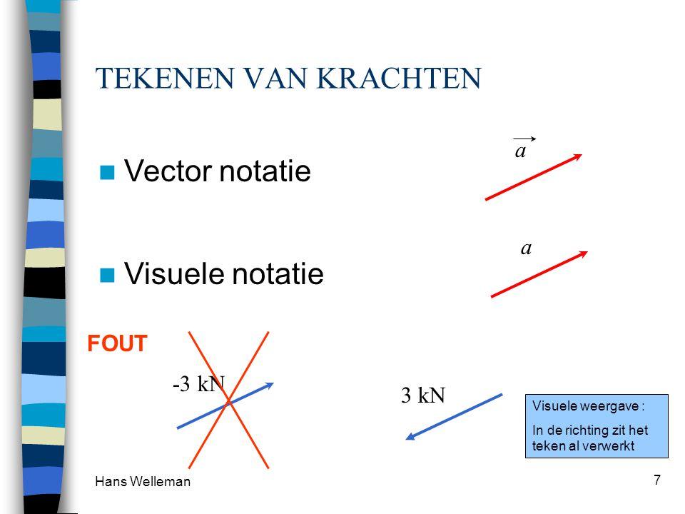 Hans Welleman 8 WERKEN MET KRACHTEN Visueel : ontbinden en samenstellen F ontbinden langs twee willekeurige werklijnen a en b die niet samenvallen a b FaFa FbFb parallellogramregel
