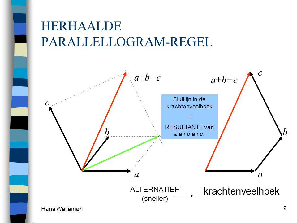 Hans Welleman 20 ANALYTISCHE AANPAK Som van de krachten = 0 –ontbind de krachten in een assenstelsel –eis per richting krachtenevenwicht axax x y ayay a byby b bxbx In woorden, alleen evenwicht indien: Som van de krachten in de horizontale richting = 0 Som van de krachten in de verticale richting = 0